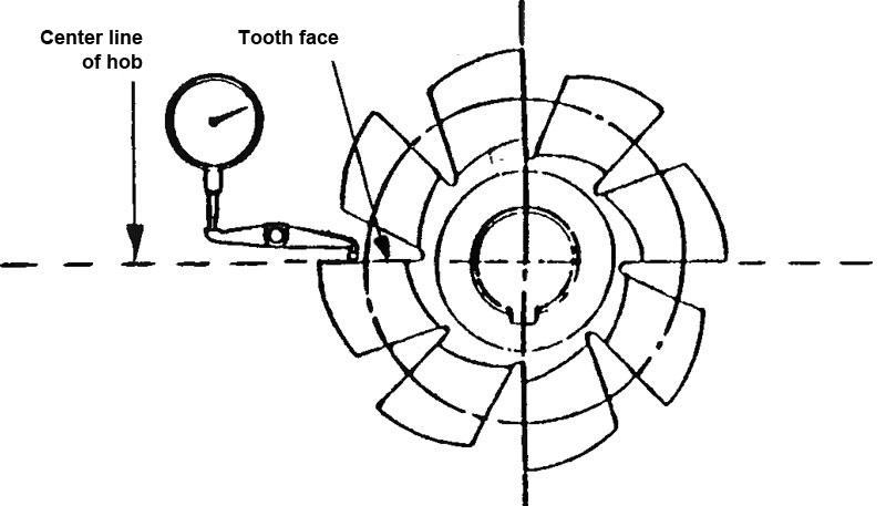 Figure-1---Radial-Rake-Hob