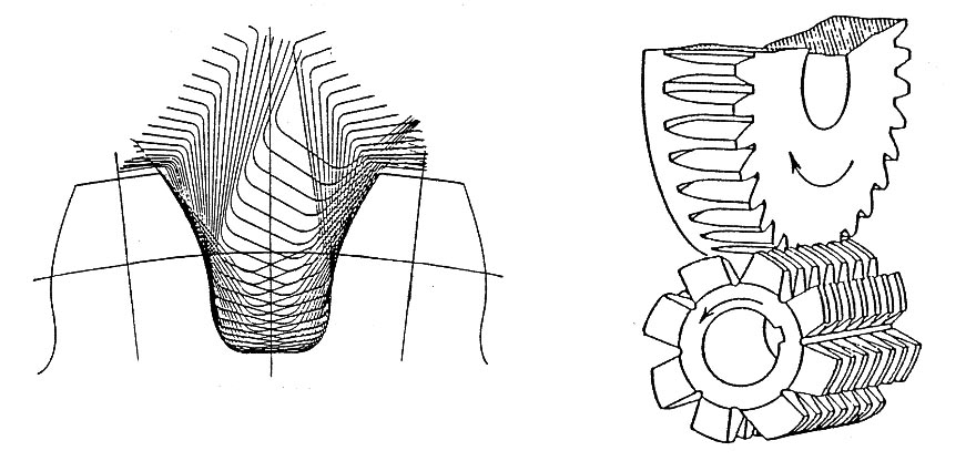 Figure 1 - Generating a gear by hobbing