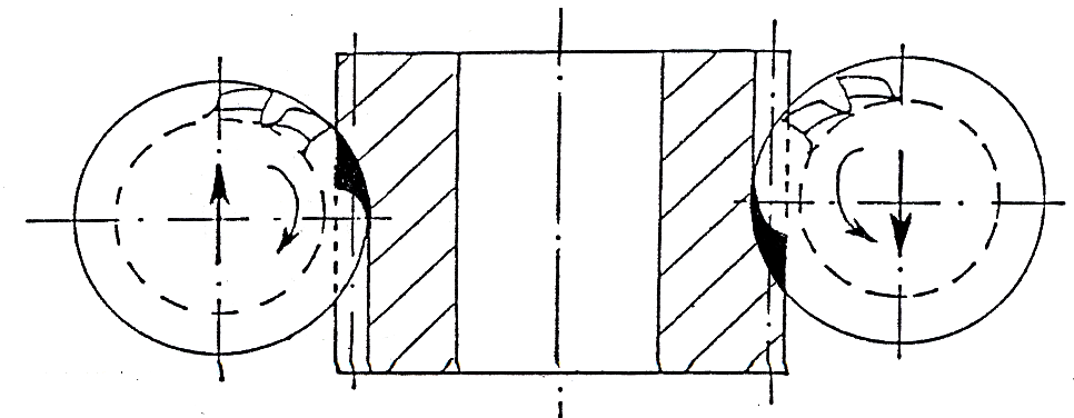 Figure 1 – Climb hobbing (left) and conventional hobbing (right)